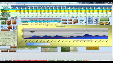 production planning  scheduling  excel