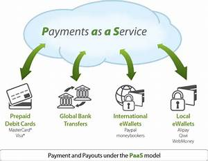 Payments As A Service