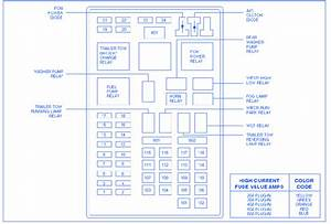 2002 Lincoln Navigator Fuse Diagram