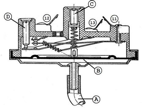 Come Regolare Un Pressostato by Schema Elettrico Pressostato Lavatrice Fare Di Una Mosca