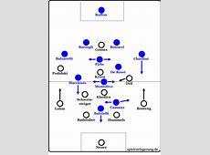 Spielanalyse Deutschland Italien 12 Spielverlagerungde