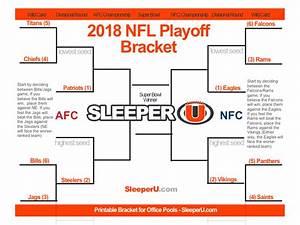 2018 printable nfl playoff bracket sleeperu fantasy With nfl playoff bracket template