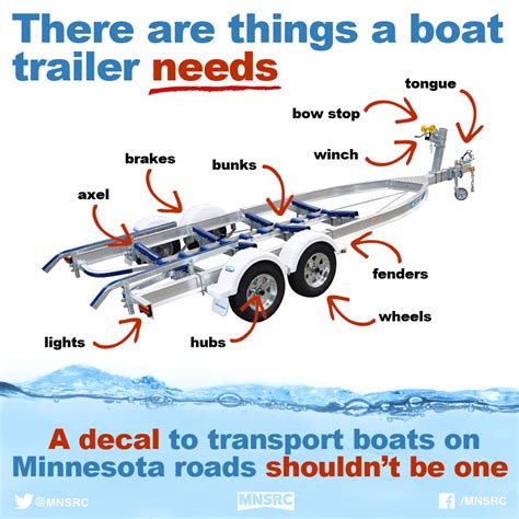 Boat Driving Laws Minnesota by Republicans Work To Eliminate New Boat Trailer Decal Mandate