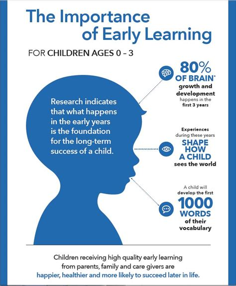 marketing    difference  early learning