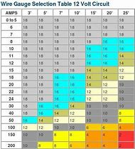 Best 25 ideas about rating chart find what youll love awg wire amp rating chart greentooth Gallery