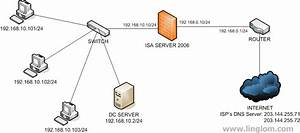 Getting Started With Microsoft Isa Server 2006  Part 2