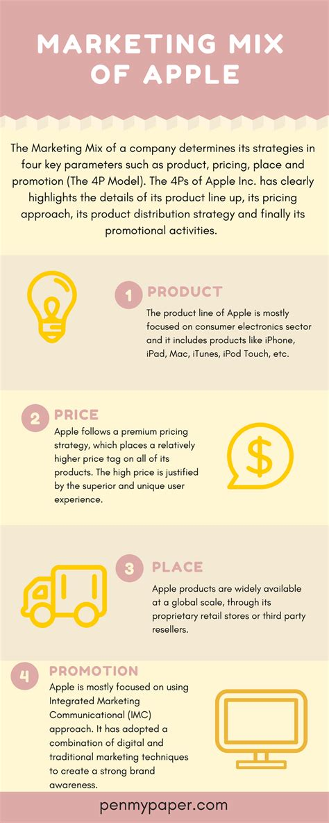 infographic  apple business strategy