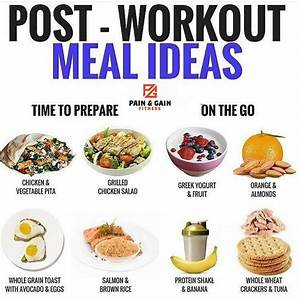Post Workout Meal Ideas  U2013 Muscadine Diet