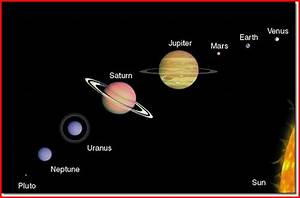 Earth And Space Science Projects - : Kristal Project Edu ...