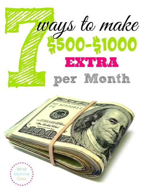 Looking For Ways To Make Exra Money From Home? Here Are 7 Easy Ways To Make $500 To $1,000 Extra