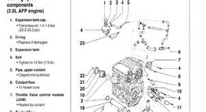 similiar 97 vr6 engine diagram keywords as well vw jetta radio wiring diagram on 97 gti vr6 engine diagram