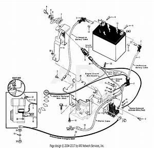 Wiring Diagram  31 Troy Bilt Horse Tiller Parts Diagram