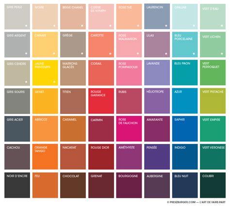 couleurs de tollens nuancier nuancier tollens gratuit awesome amazing nuancier peinture grise ahurissant nuancier