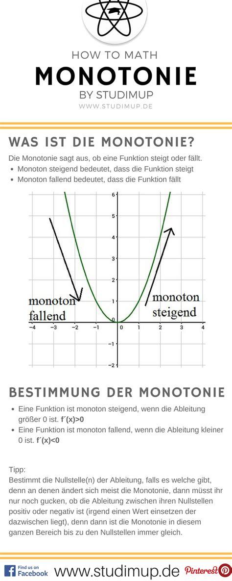 Was Bedeutet Monoton by Die Monotonie Einfach Erkl 228 Rt Im Spickzettel Studimup
