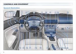 Excerpt - Volkswagen Passat Owner U0026 39 S Manual  1999
