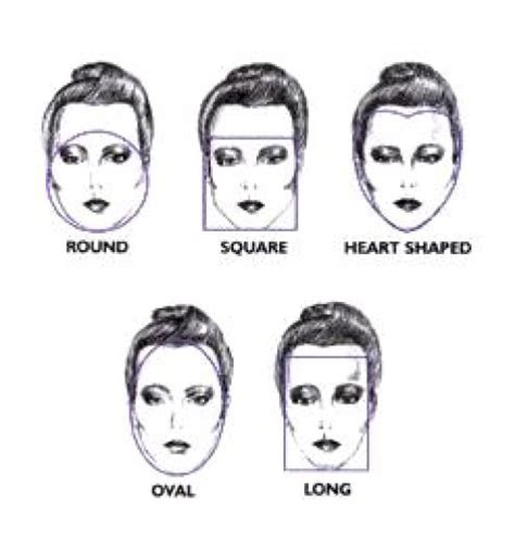 how to find the right hairstyle for your face shape