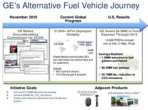 Alternative Fuels Workshop & Wisconsin Smart Fleet