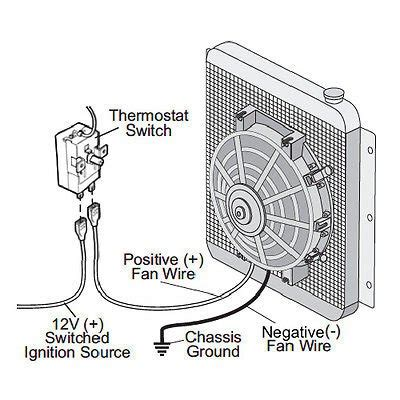 American Volt Pack Adjustable Electric Fan Thermostat