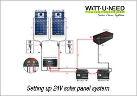Schematic Diagrams Solar Photovoltaic Systems Wattuneed
