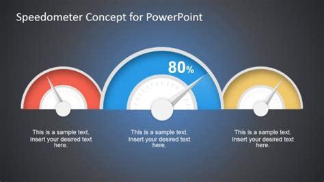 gauges  powerpoint