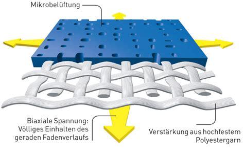 Formstabiles Sonnenschutzgewebe by Formstabiles Sonnenschutzgewebe Sonnenschutz News