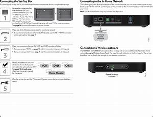 Cybertan Technology Uiw8001 Wireless Ip Stb User Manual