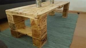 Gartentisch Selber Bauen : gartentisch aus paletten selber bauen gartenhaus bauen ~ Lizthompson.info Haus und Dekorationen