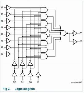What Is The Difference Between An Analogue Multiplexer And Digital Multiplexer