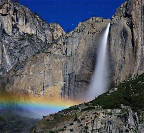 Most Visited National Parks Funnywebpark