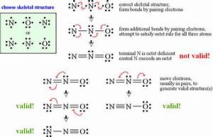 CHEM 101 - Lewis structures