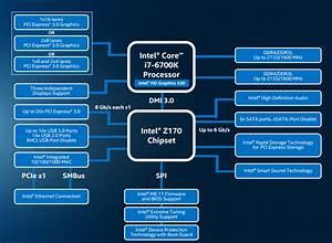 Intel Launches New Skylake Core I7-6700k And Core I5-6600k Processors