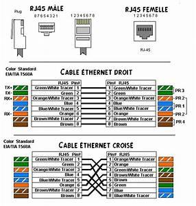 Schema Cablage Rj45 Ethernet : janvier 2013 blog technique infos astuces bons ~ Melissatoandfro.com Idées de Décoration