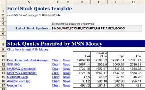 stock quotes excel