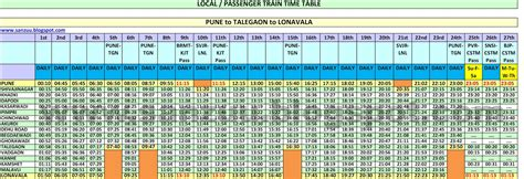 Local / Passenger Train Time Table Pune To Talegaon To Lonavala & Lonavala To Talegaon To Pune Setting Up A Line Graph In Excel 2010 And Histogram Overlapping Animate Powerpoint Compare How To Make With Equation Error Bars Create Word 2016
