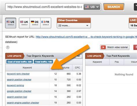 Keyword Ranking - 5 excellent websites for checking keyword rankings