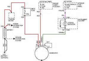 ford 4g alternator wiring diagram ford image similiar ford 3g alternator wiring diagram keywords on ford 4g alternator wiring diagram