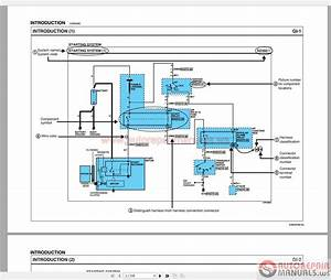 Hyundai Aero Space 2007my General Wiring Diagram