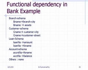 35 Functional Dependency Diagram Example