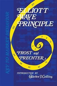 Elliott, Wave, Principle, Key, To, Market, Behavior, Pdf, Free