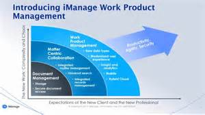 iltacon exhibits the end of fairy tales part 2 above With imanage document management system