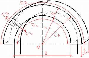 Radius Eines Zylinders Berechnen : rundbogen berechnen ~ Themetempest.com Abrechnung
