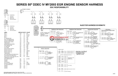 Detroit Diesel Series 50 Wiring Diagram by Detroit Diesel Series 50 Electronic Wiring Schematics