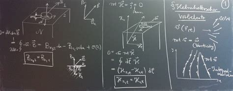 Tafelbilder Theoretische Physik II: Elektrodynamik WS 2011/12