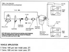 ford f fuel system diagram image similiar 89 ford f 150 fuel system keywords on 1994 ford f150 fuel system diagram