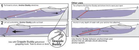 Boat Anchor Breakaway by Anchor Buddy