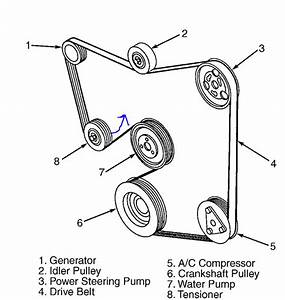 Trying To Put On Serpentine Belt On 98 Mercury Mystique But Can U0026 39 T Figure Out The Elt Tensioner