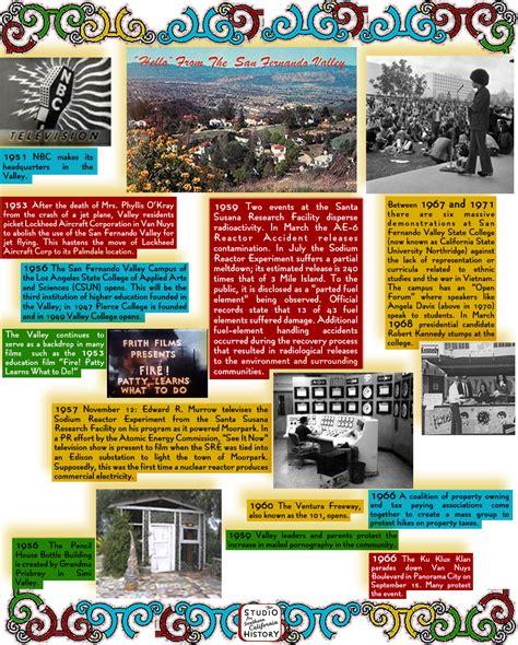 timeline  created   museum   san