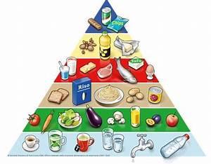 Kalorienbedarf Zum Abnehmen Berechnen : ern hrungsplan zum abnehmen gesund abnehmen ist einfach fit mit pascal ~ Themetempest.com Abrechnung