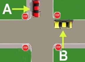 Can apply your knowledge of traffic laws in real life situations. What Yielding the Right of Way Means - Baumgartner Law Firm