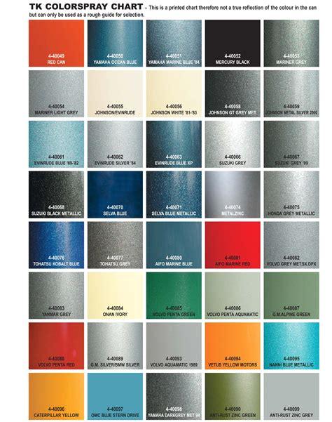 dupli color auto paint chart paint color ideas